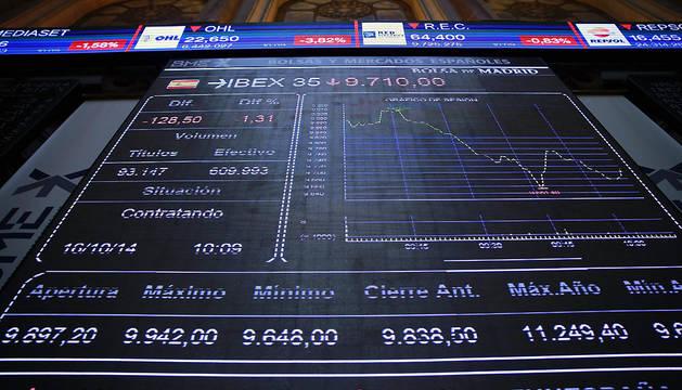 Panel informativo en la Bolsa de Madrid que muestra las variaciones del principal indicador, el IBEX 35