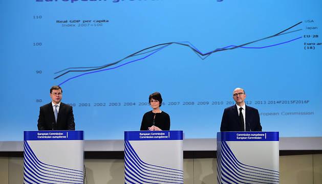 Valdis Dombrovskis, Marianne Thyssen y Pierre Moscovici, este viernes