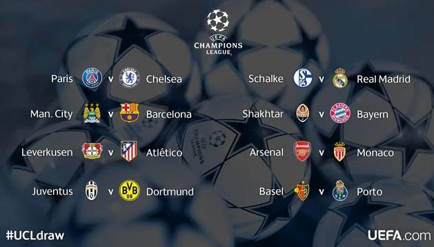Emparejamientos de los octavos de Champions