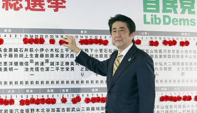 Abe se compromete a impulsar su