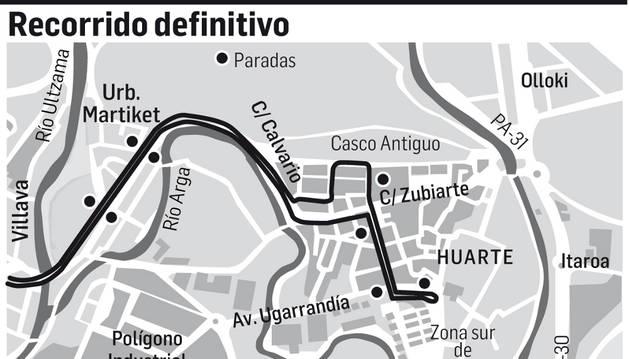 El nuevo recorrido de la villavesa en Huarte, para el mes de febrero