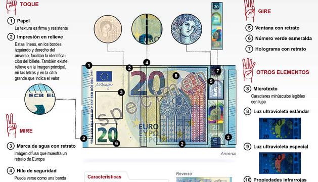 Así será el nuevo billete de 20 euros.