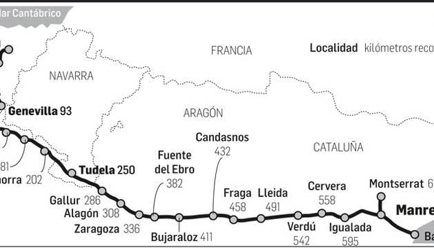 Camino Ignaciano.