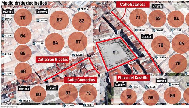 San Nicolás, la calle con los índices más altos de ruido en el Casco Antiguo
