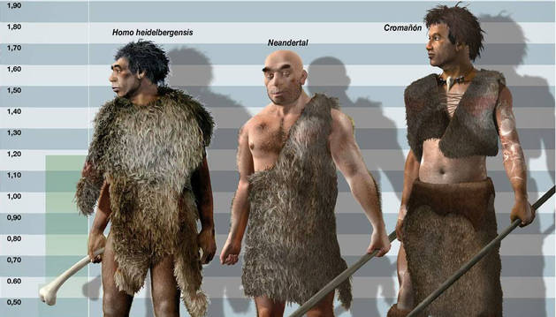 Humanos y neandertales se mezclaron en Europa