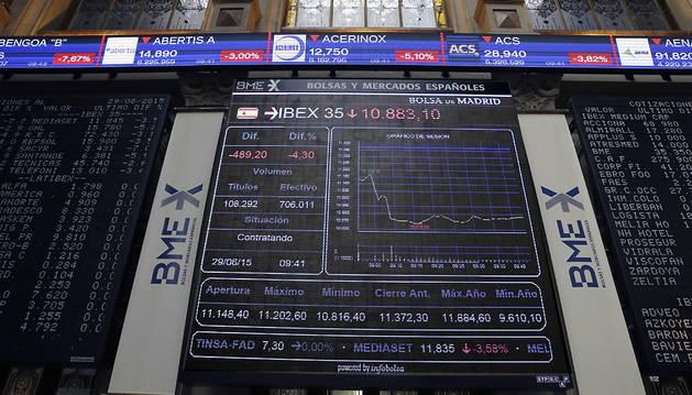 El principal indicador de la bolsa española, el IBEX 35, perdía un 4,66 % en los primeros minutos de una sesión.