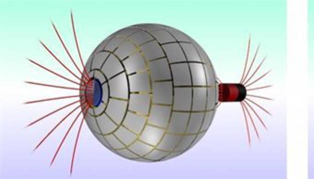 Puede transmitir el campo magnético de un punto en el espacio a otro punto.