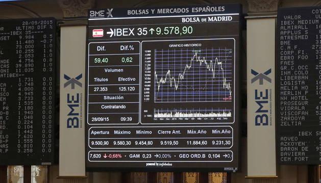 Panel informativo de la Bolsa de Madrid del 28 de septiembre.
