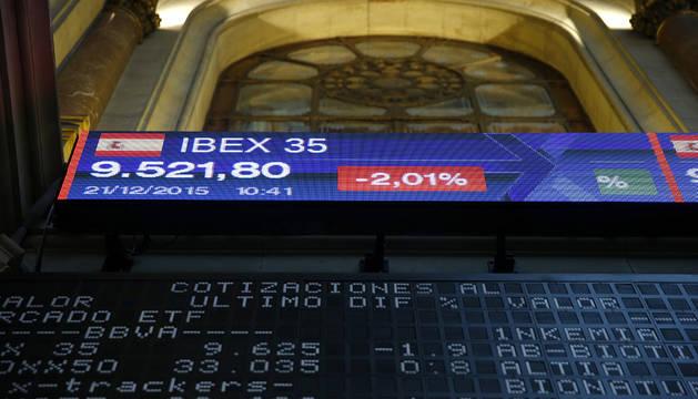 El selectivo español ha perdido los 9.500 puntos ante la incertidumbre política.
