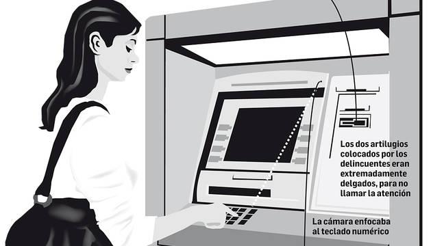 Condenados a 5 años de cárcel por clonar 21 tarjetas de crédito en Pamplona