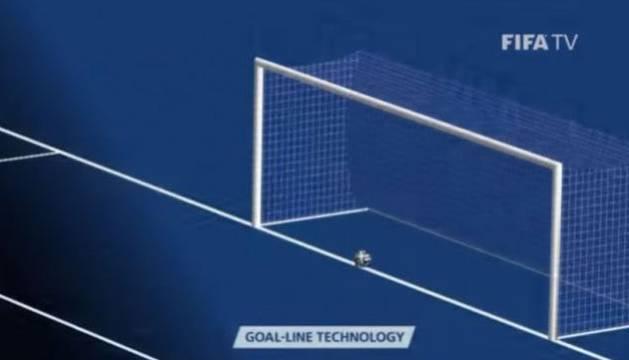 Tecnología de la línea de gol.