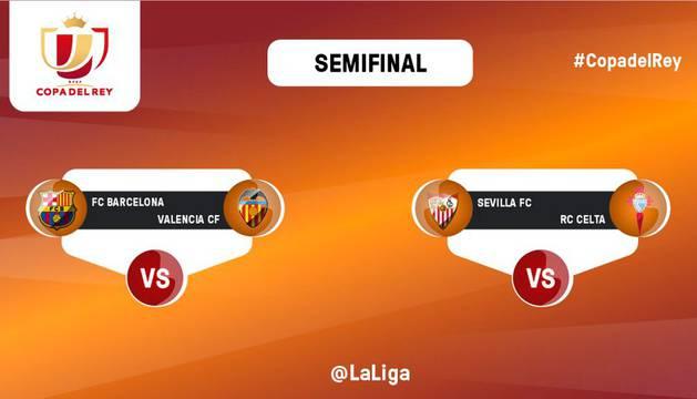 Emparejamientos de semifinales de la Copa del Rey.