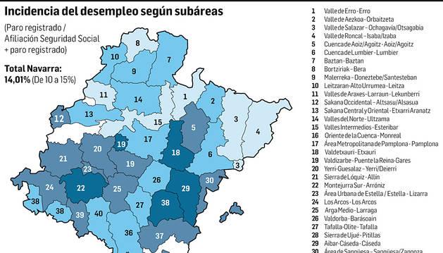 Las diez claves sobre el desempleo en Navarra, hoy en el Parlamento