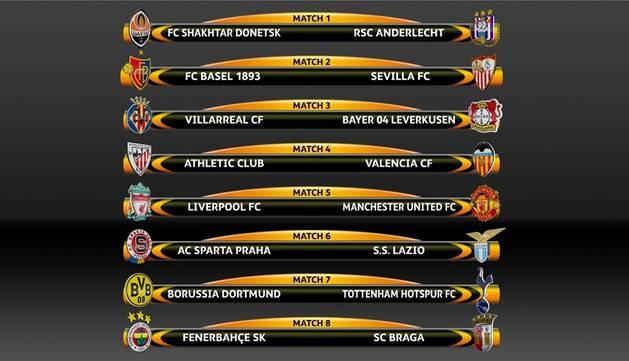 Cruces de octavos de la Europa League.