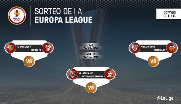 Emparejamientos de los octavos de Europa League.