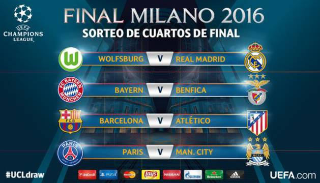Emparejamientos de los cuartos de final.