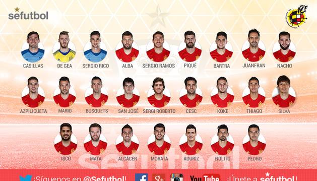 Convocatoria de la selección española.