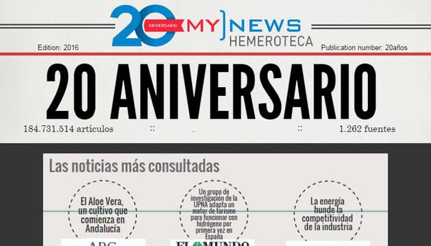 MyNews, única hemeroteca digital de prensa española, cumple 20 años