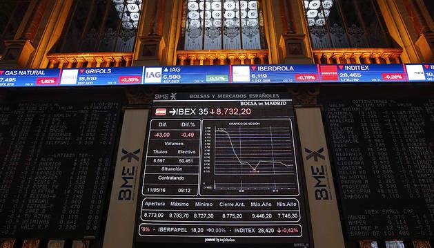 El IBEX 35 cae un 0,47% en la apertura y se aferra a los 8.600 enteros