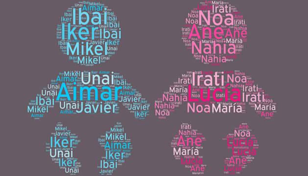 Lucía y Aimar, los nombres preferidos entre los nacidos en Navarra en 2015