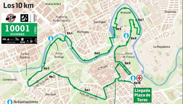 Recorrido de los 10k de la San Fermín Marathon.