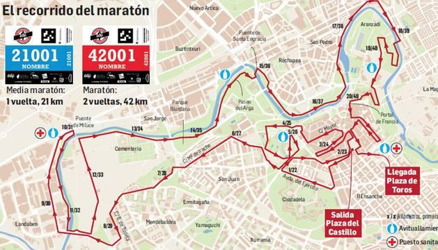 Recorrido de los 21k y los 42k de la San Fermín Marathon.