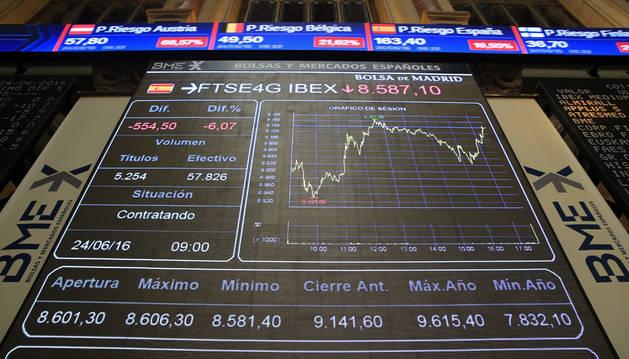 El IBEX 35 suaviza las pérdidas pero cae el 11,66%