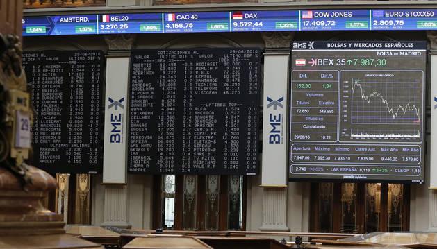 El Ibex se dispara un 3,45% y protagoniza su segunda mayor subida del año