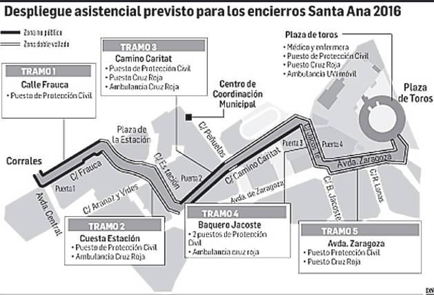 Despliegue asistencial previsto para los encierros de Santa Ana 2016.