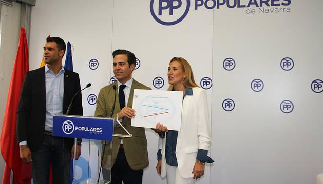 PPN insta a Barkos a cambiar de socios de Gobierno tras un