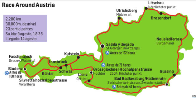 Recorrido de la Race Around Austria.
