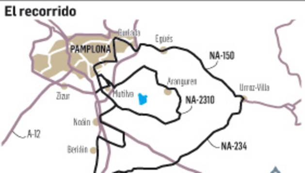 Gráfico del recorrido.