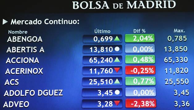 El IBEX 35 cierra la sesión con avances del 0,70 por ciento