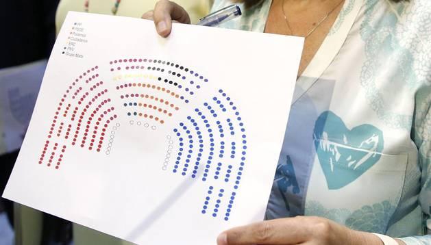 La Mesa del Congreso acuerda por unanimidad el reparto de escaños en el hemiciclo