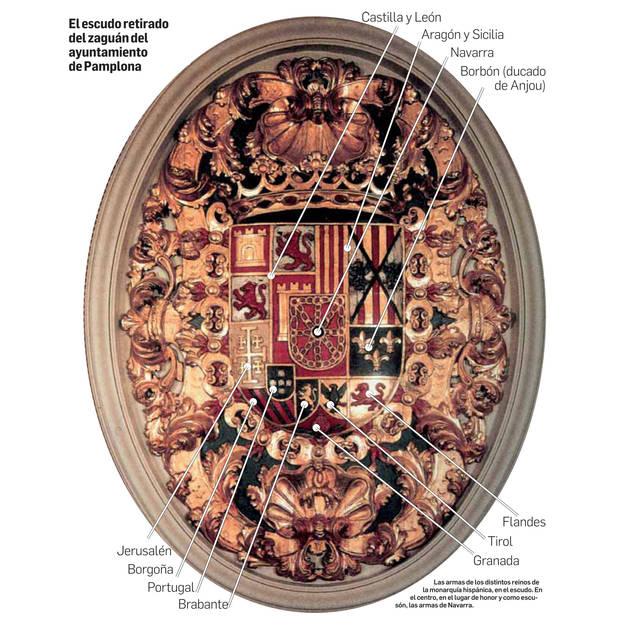 Imagen del escudo retirado del zaguán del ayuntamiento de Pamplona.