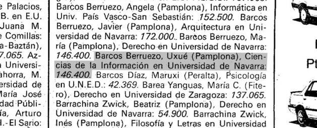Diario de Navarra publicaba la relación completa de navarros becados. Aquí el recorte de Barkos (1988).