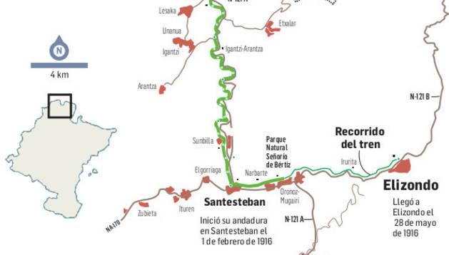 Gráfico del recorrido del 'Tren txikito'