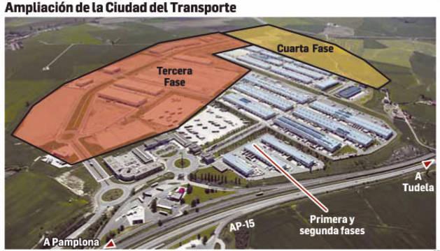 El Gobierno tendrá que pagar 48 millones por la Ciudad del Transporte