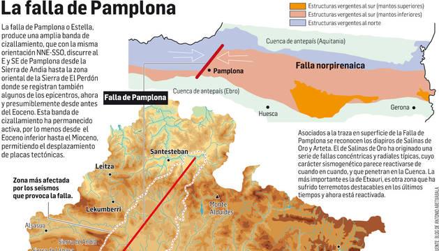 Así es la falla de Pamplona
