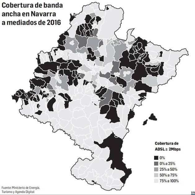 Cobertura de banda ancha en Navarra a mediados de 2016.
