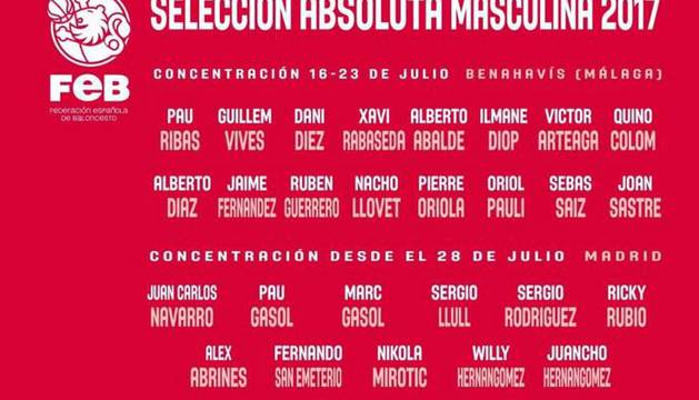 Lista de preseleccionados por Sergio Scariolo.