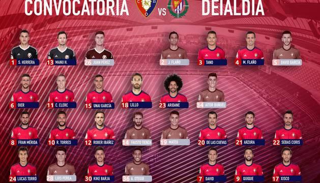 Convocatoria de Osasuna contra el Valladolid