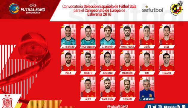 La lista de 15 hombres convocados por José Venancio López para el Europeo