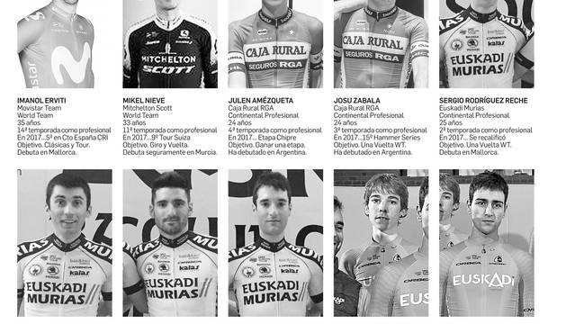 Los diez ciclistas profesionales navarros