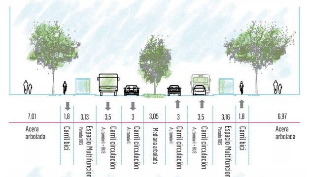 Sección de la propuesta del proyecto para transformar el tráfico de la avenida Pío XII, incluyendo un carril bici.