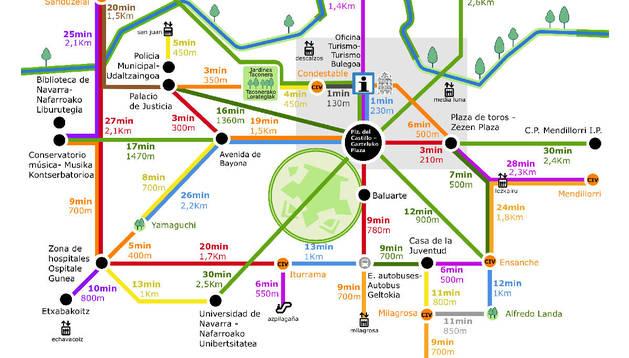 Pamplona diseña Metrominuto, su plano de 'metro' para impulsar la movilidad