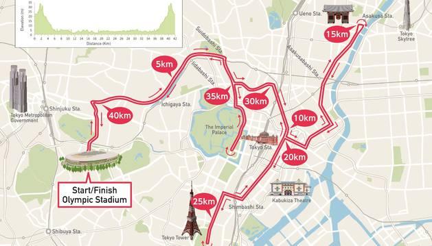 recorrido de la maratón