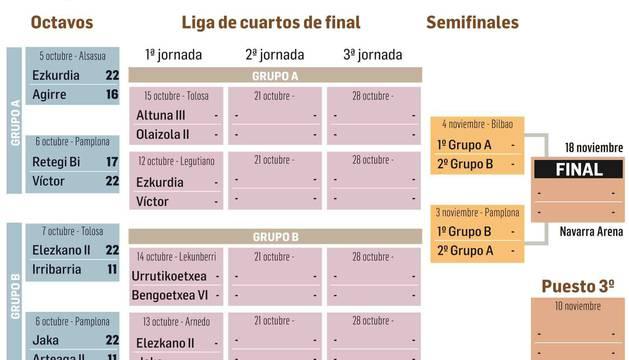 Liga de cuartos de final