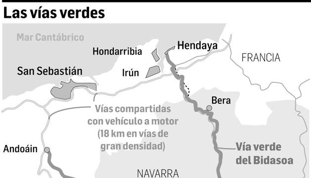 La ruta ciclista Noruega-Portugal prevé un área de descanso en Basaburua