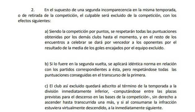 Código Disciplinario de la Real Federación Española de Fútbol